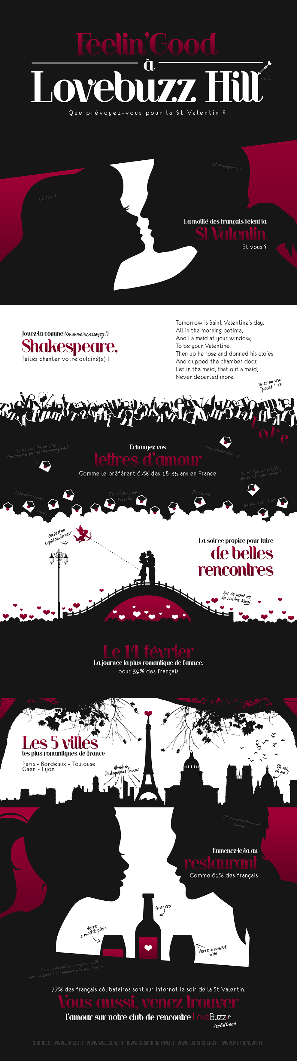 byedel_infographic_saint_valentin_lovebuzz