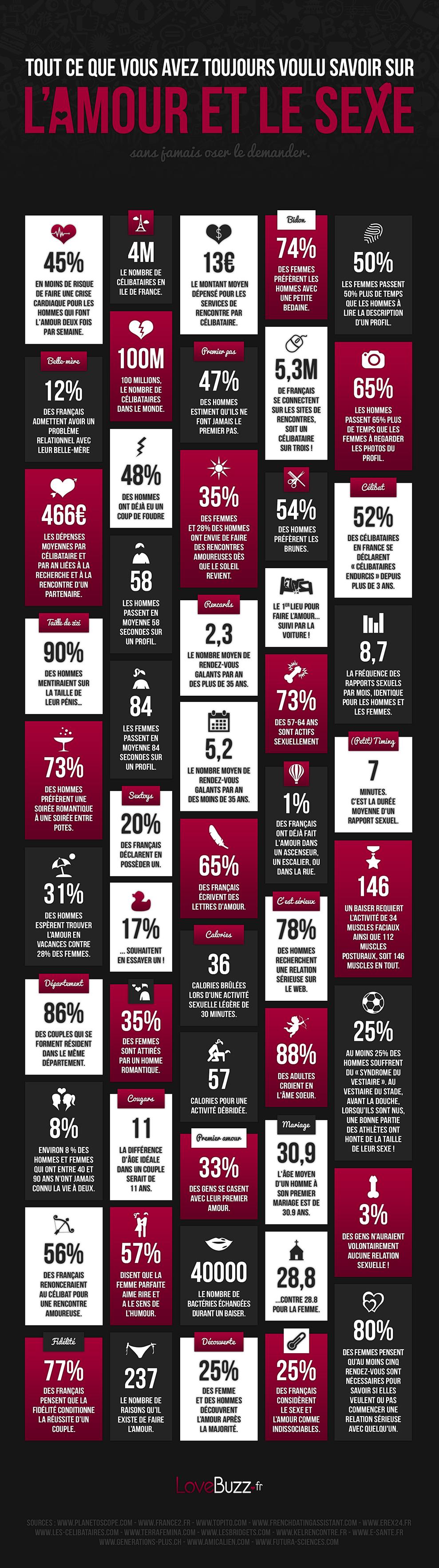 byedel_infographic_lovebuzz